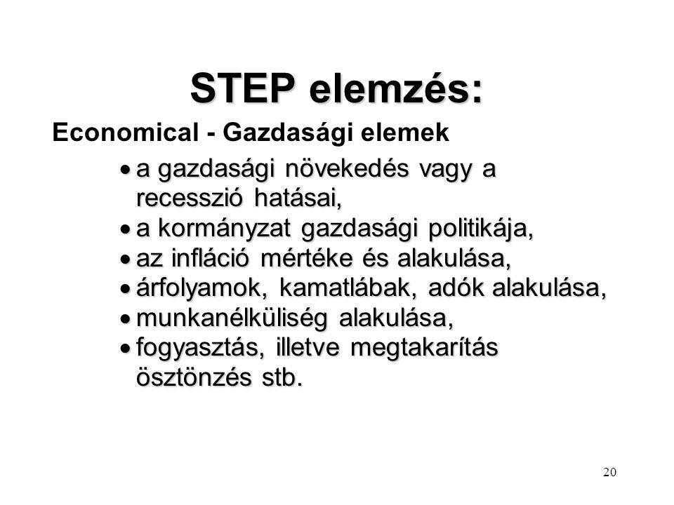 19 STEP elemzés: Technological - Műszaki elemek  a tudományos-technikai fejlődés konkrét hatásai,  a csúcstechnika megjelenése és hatásai,  az info