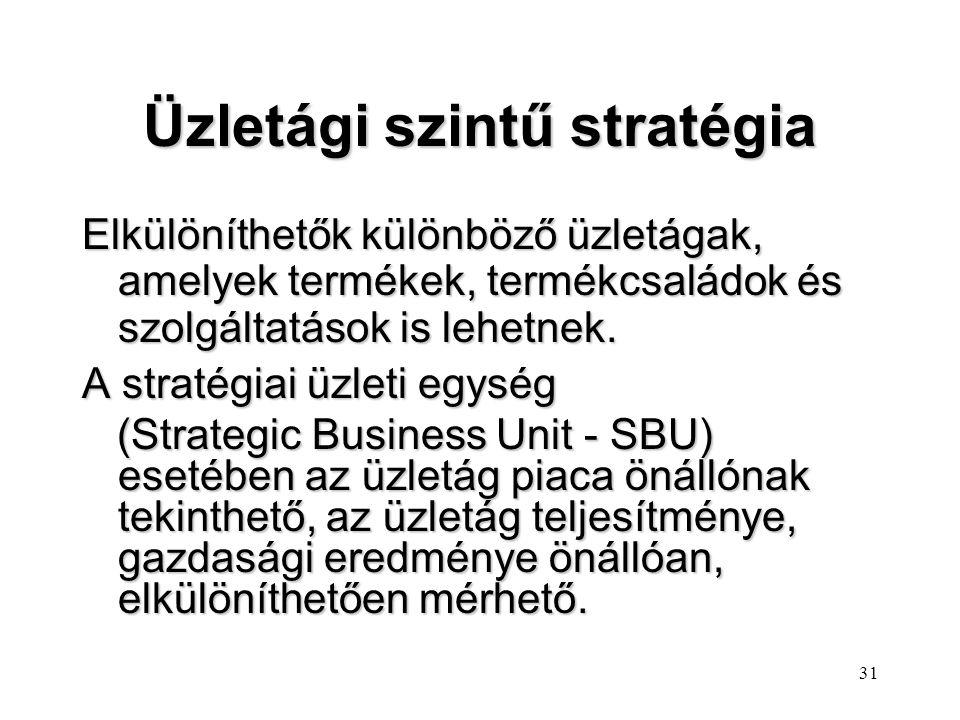 30 Vállalati szintű stratégia A vállalathoz, mint összefüggő rendszerhez kapcsolódik. lKapcsolódhat a környezethez, kifelé egységes képződményként lép