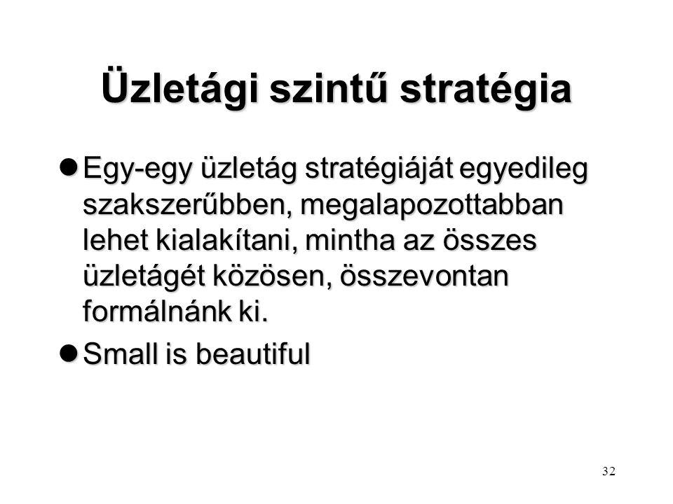 31 Üzletági szintű stratégia Elkülöníthetők különböző üzletágak, amelyek termékek, termékcsaládok és szolgáltatások is lehetnek. A stratégiai üzleti e