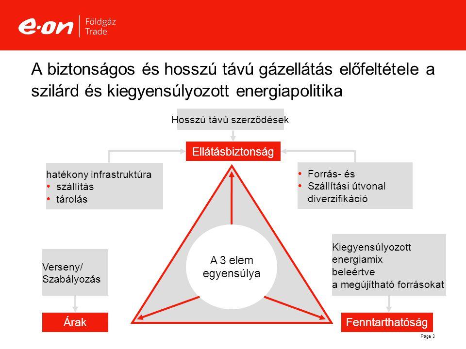 Page 3 Ellátásbiztonság ÁrakFenntarthatóság A 3 elem egyensúlya Verseny/ Szabályozás Kiegyensúlyozott energiamix beleértve a megújítható forrásokat 