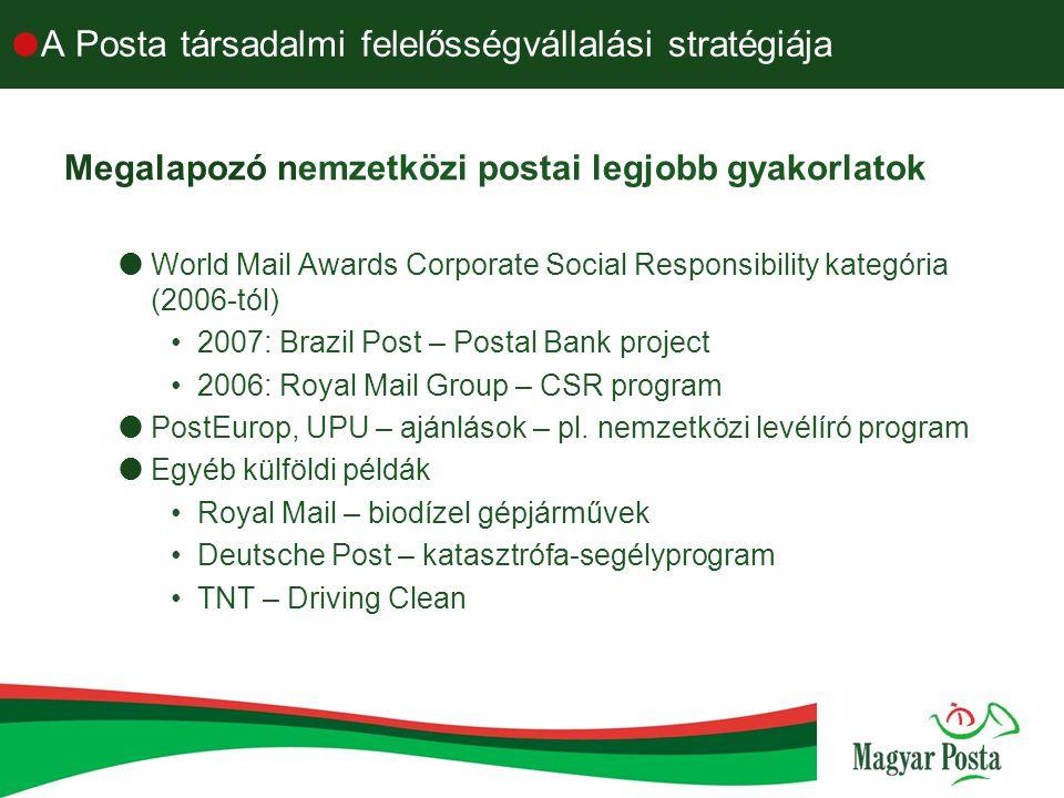  A Posta társadalmi felelősségvállalási stratégiája Megalapozó nemzetközi postai legjobb gyakorlatok  World Mail Awards Corporate Social Responsibil