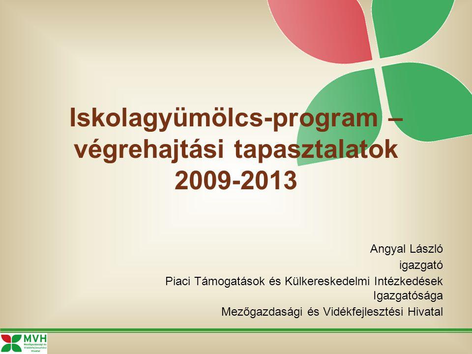 Iskolagyümölcs-program – végrehajtási tapasztalatok 2009-2013 Angyal László igazgató Piaci Támogatások és Külkereskedelmi Intézkedések Igazgatósága Me