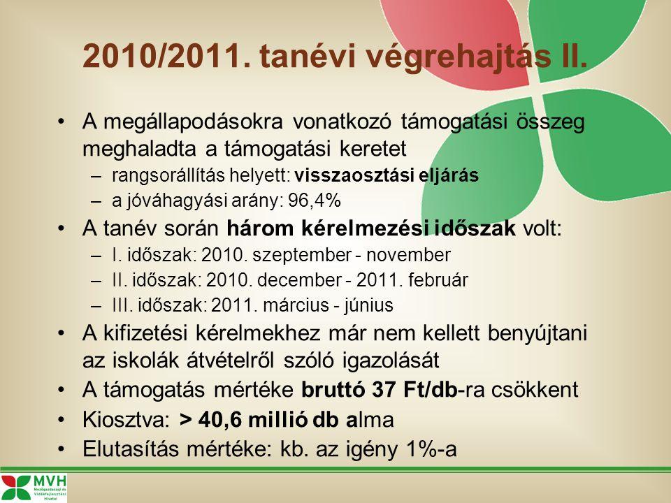 2010/2011. tanévi végrehajtás II. A megállapodásokra vonatkozó támogatási összeg meghaladta a támogatási keretet –rangsorállítás helyett: visszaosztás