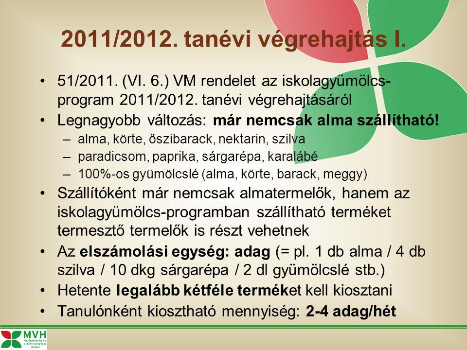 2011/2012. tanévi végrehajtás I. 51/2011. (VI. 6.) VM rendelet az iskolagyümölcs- program 2011/2012. tanévi végrehajtásáról Legnagyobb változás: már n