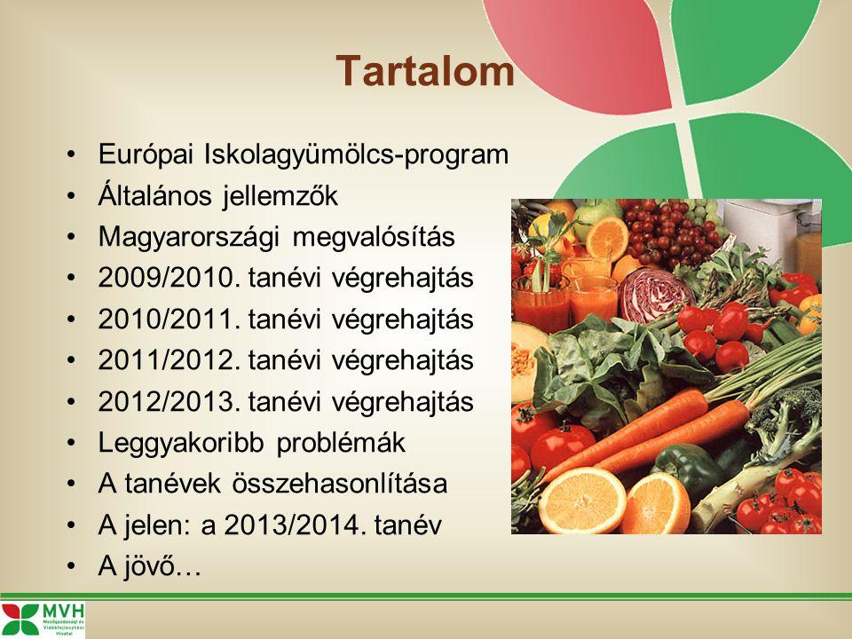 Tartalom Európai Iskolagyümölcs-program Általános jellemzők Magyarországi megvalósítás 2009/2010. tanévi végrehajtás 2010/2011. tanévi végrehajtás 201