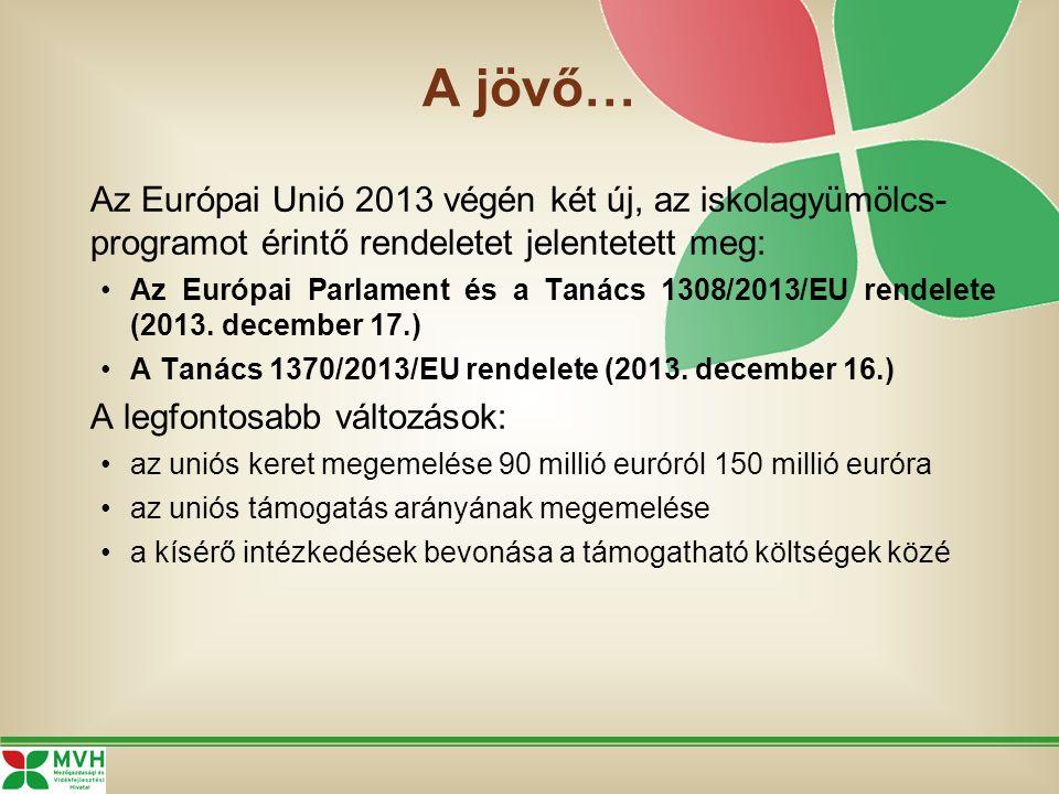 A jövő… Az Európai Unió 2013 végén két új, az iskolagyümölcs- programot érintő rendeletet jelentetett meg: Az Európai Parlament és a Tanács 1308/2013/
