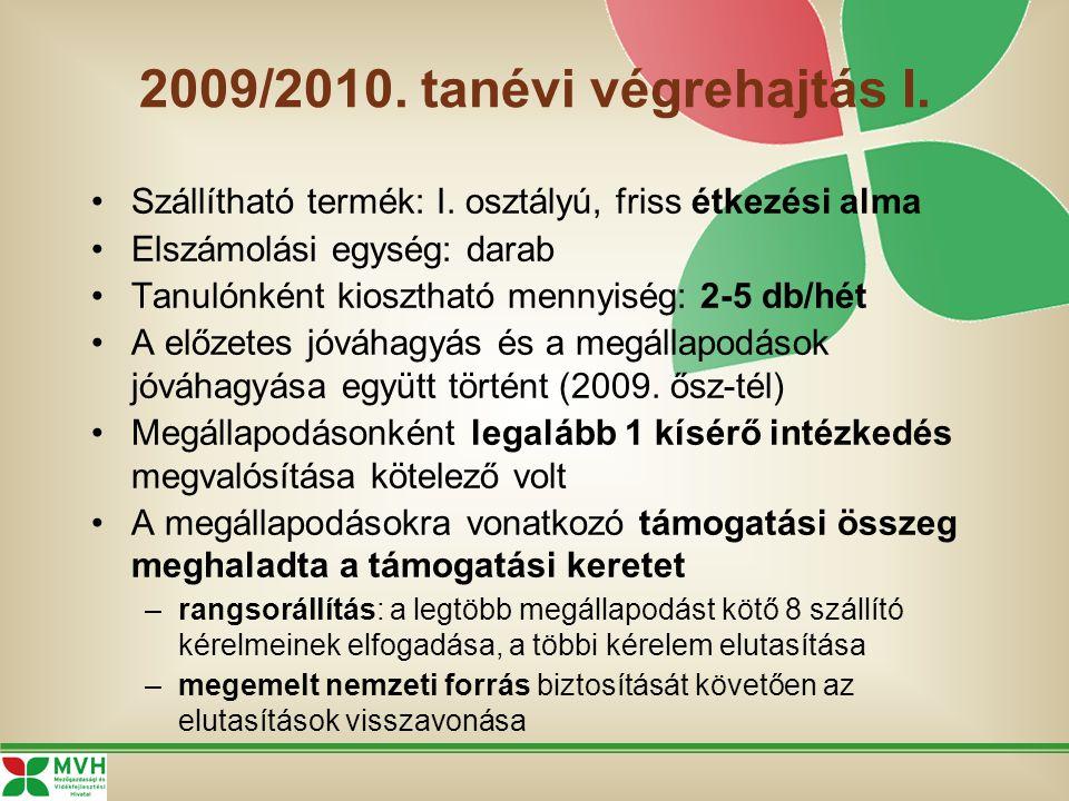 2009/2010. tanévi végrehajtás I. Szállítható termék: I. osztályú, friss étkezési alma Elszámolási egység: darab Tanulónként kiosztható mennyiség: 2-5