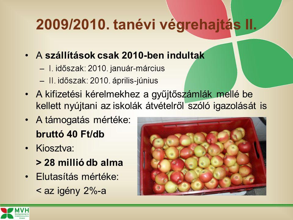 2009/2010. tanévi végrehajtás II. A szállítások csak 2010-ben indultak –I. időszak: 2010. január-március –II. időszak: 2010. április-június A kifizeté