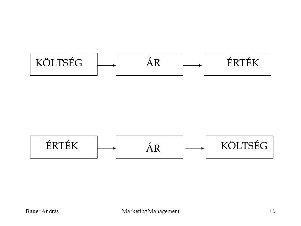 Bauer AndrásMarketing Management10 KÖLTSÉG ÁR ÉRTÉK ÁR KÖLTSÉG