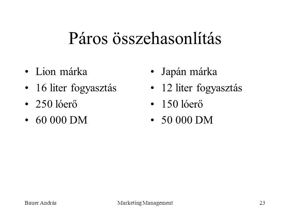 Bauer AndrásMarketing Management23 Páros összehasonlítás Lion márka 16 liter fogyasztás 250 lóerő 60 000 DM Japán márka 12 liter fogyasztás 150 lóerő