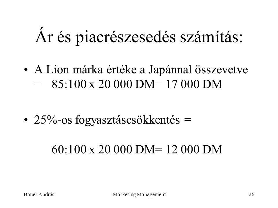 Bauer AndrásMarketing Management26 Ár és piacrészesedés számítás: A Lion márka értéke a Japánnal összevetve =85:100 x 20 000 DM= 17 000 DM 25%-os fogy