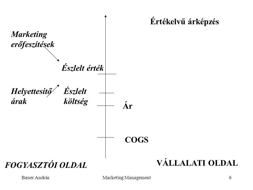 Bauer AndrásMarketing Management6 COGS Ár Észlelt érték Marketing erőfeszítések Helyettesítő árak Értékelvű árképzés VÁLLALATI OLDAL Észlelt költség F