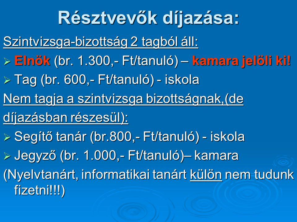 Résztvevők díjazása: Szintvizsga-bizottság 2 tagból áll:  Elnök (br. 1.300,- Ft/tanuló) – kamara jelöli ki!  Tag (br. 600,- Ft/tanuló) - iskola Nem