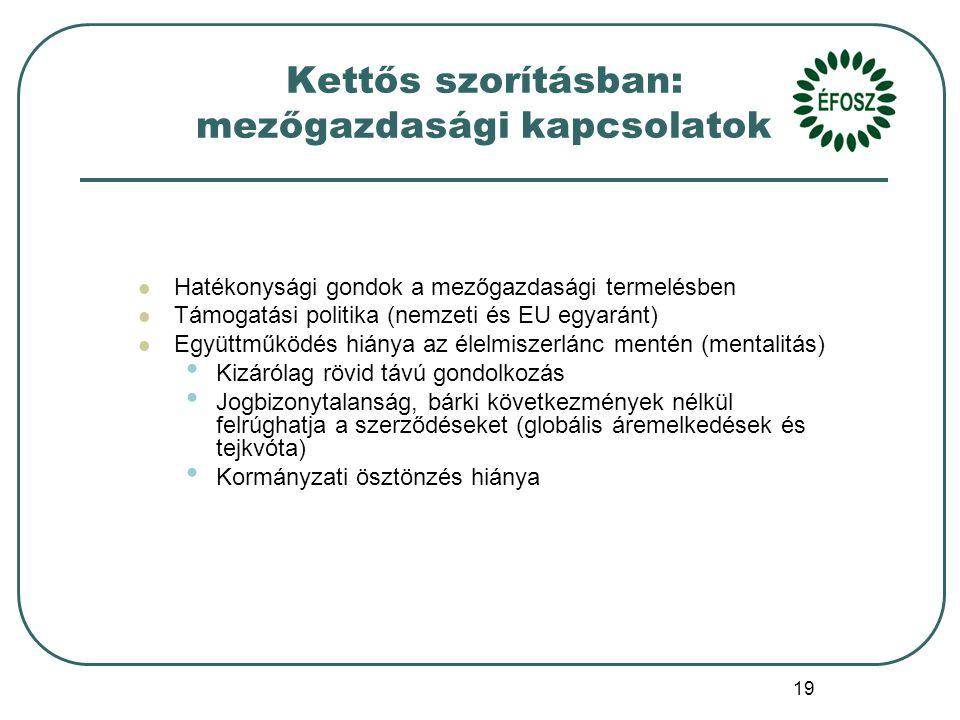 19 Kettős szorításban: mezőgazdasági kapcsolatok Hatékonysági gondok a mezőgazdasági termelésben Támogatási politika (nemzeti és EU egyaránt) Együttműködés hiánya az élelmiszerlánc mentén (mentalitás) Kizárólag rövid távú gondolkozás Jogbizonytalanság, bárki következmények nélkül felrúghatja a szerződéseket (globális áremelkedések és tejkvóta) Kormányzati ösztönzés hiánya