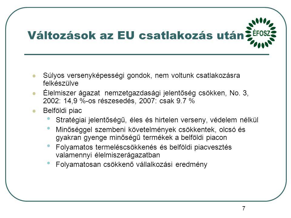 7 Változások az EU csatlakozás után Súlyos versenyképességi gondok, nem voltunk csatlakozásra felkészülve Élelmiszer ágazat nemzetgazdasági jelentőség csökken, No.