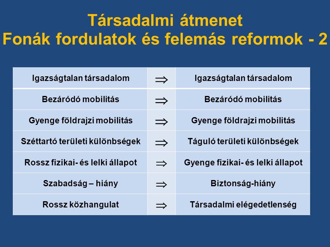 Társadalmi átmenet Fonák fordulatok és felemás reformok - 2 Igazságtalan társadalom  Bezáródó mobilitás  Gyenge földrajzi mobilitás  Széttartó terü