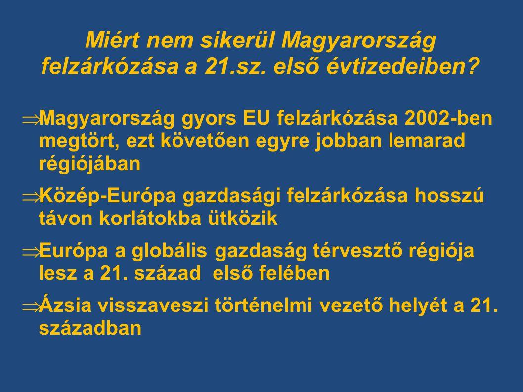Miért nem sikerül Magyarország felzárkózása a 21.sz. első évtizedeiben?  Magyarország gyors EU felzárkózása 2002-ben megtört, ezt követően egyre jobb
