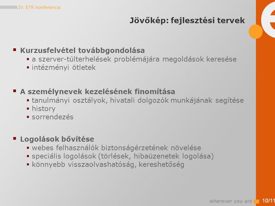 Jövőkép: fejlesztési tervek 10/11  Kurzusfelvétel továbbgondolása  a szerver-túlterhelések problémájára megoldások keresése  intézményi ötletek  A személynevek kezelésének finomítása  tanulmányi osztályok, hivatali dolgozók munkájának segítése  history  sorrendezés  Logolások bővítése  webes felhasználók biztonságérzetének növelése  speciális logolások (törlések, hibaüzenetek logolása)  könnyebb visszaolvashatóság, kereshetőség
