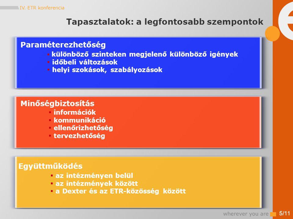 Tapasztalatok: a legfontosabb szempontok Paraméterezhetőség  különböző szinteken megjelenő különböző igények  időbeli változások  helyi szokások, szabályozások Minőségbiztosítás  információk  kommunikáció  ellenőrizhetőség  tervezhetőség Együttműködés  az intézményen belül  az intézmények között  a Dexter és az ETR-közösség között 5/11