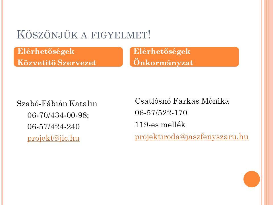 K ÖSZÖNJÜK A FIGYELMET ! Szabó-Fábián Katalin 06-70/434-00-98; 06-57/424-240 projekt@jic.hu Csatlósné Farkas Mónika 06-57/522-170 119-es mellék projek