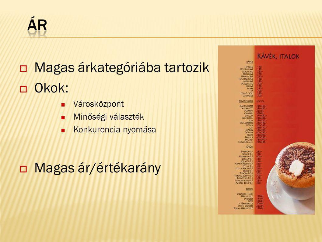  Magas árkategóriába tartozik  Okok: Városközpont Minőségi választék Konkurencia nyomása  Magas ár/értékarány