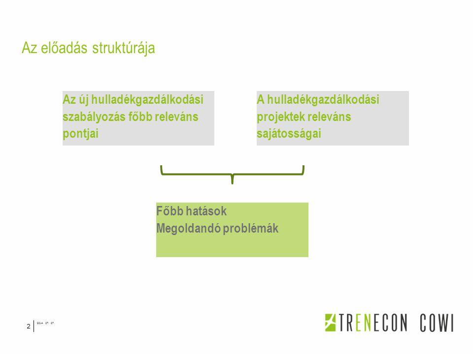 Az előadás struktúrája 2014. 07. 07.