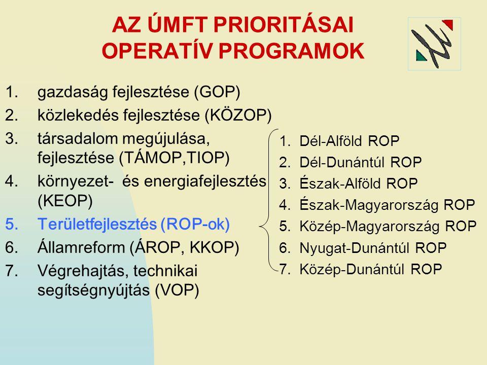 AZ ÚMFT PRIORITÁSAI OPERATÍV PROGRAMOK 1.gazdaság fejlesztése (GOP) 2.közlekedés fejlesztése (KÖZOP) 3.társadalom megújulása, fejlesztése (TÁMOP,TIOP)