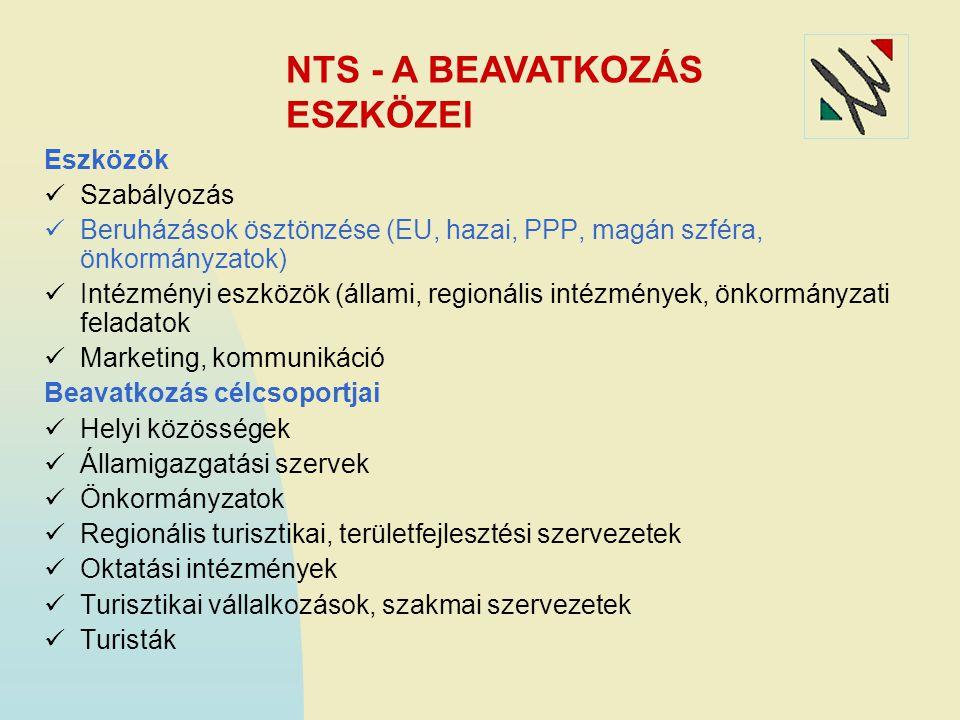 Eszközök Szabályozás Beruházások ösztönzése (EU, hazai, PPP, magán szféra, önkormányzatok) Intézményi eszközök (állami, regionális intézmények, önkorm