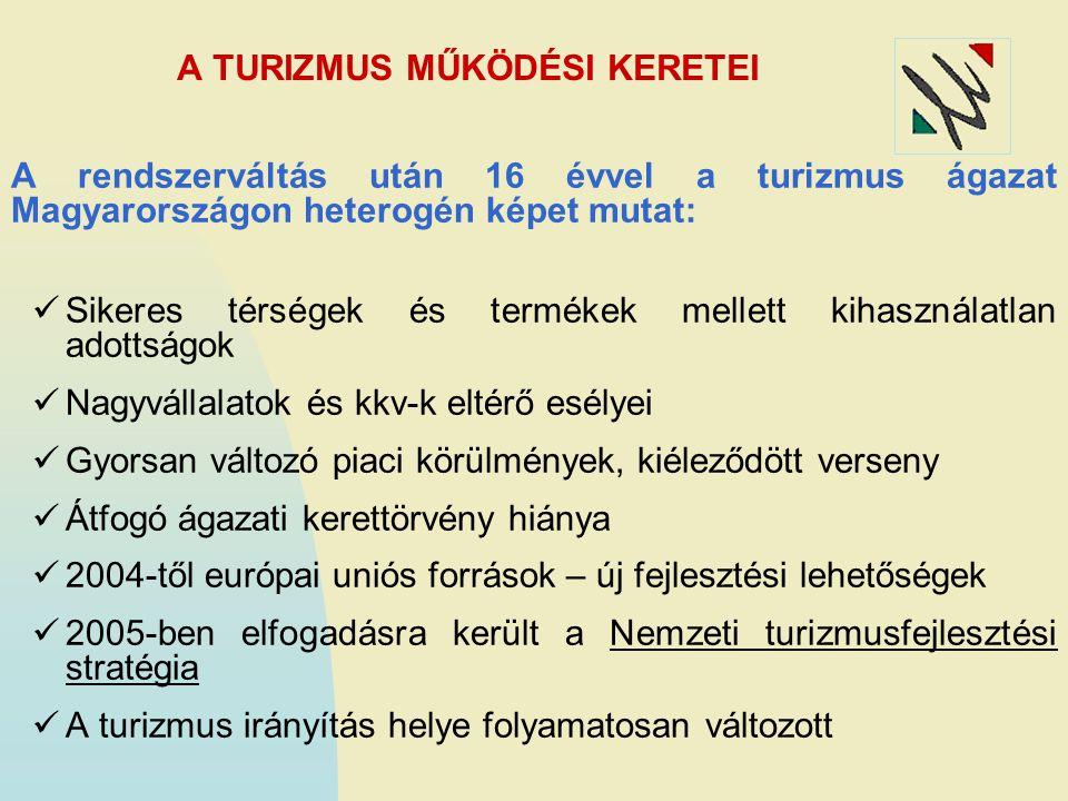 A TURIZMUS MŰKÖDÉSI KERETEI A rendszerváltás után 16 évvel a turizmus ágazat Magyarországon heterogén képet mutat: Sikeres térségek és termékek mellet