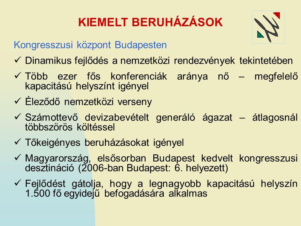 KIEMELT BERUHÁZÁSOK Kongresszusi központ Budapesten Dinamikus fejlődés a nemzetközi rendezvények tekintetében Több ezer fős konferenciák aránya nő – m