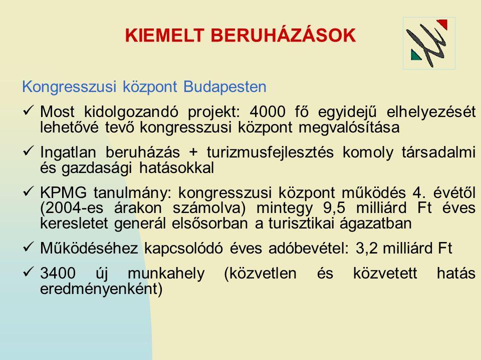 KIEMELT BERUHÁZÁSOK Kongresszusi központ Budapesten Most kidolgozandó projekt: 4000 fő egyidejű elhelyezését lehetővé tevő kongresszusi központ megval
