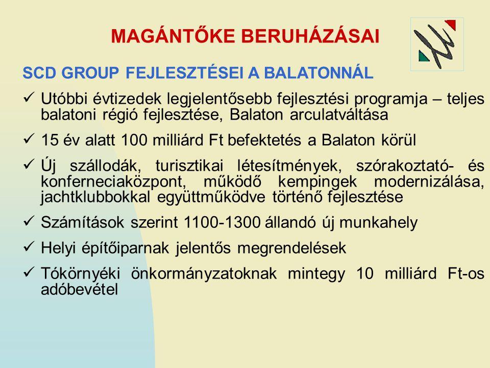 MAGÁNTŐKE BERUHÁZÁSAI SCD GROUP FEJLESZTÉSEI A BALATONNÁL Utóbbi évtizedek legjelentősebb fejlesztési programja – teljes balatoni régió fejlesztése, B