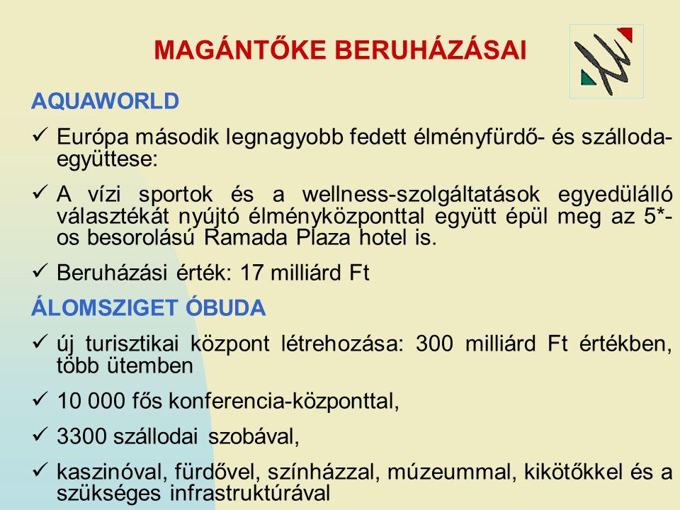 MAGÁNTŐKE BERUHÁZÁSAI AQUAWORLD Európa második legnagyobb fedett élményfürdő- és szálloda- együttese: A vízi sportok és a wellness-szolgáltatások egye