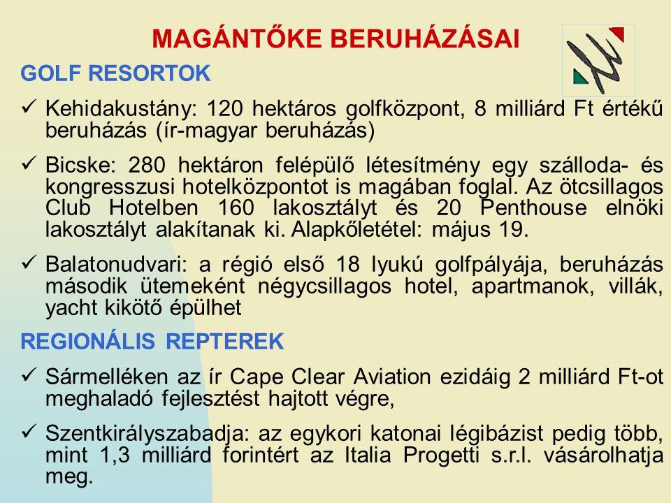 MAGÁNTŐKE BERUHÁZÁSAI GOLF RESORTOK Kehidakustány: 120 hektáros golfközpont, 8 milliárd Ft értékű beruházás (ír-magyar beruházás) Bicske: 280 hektáron