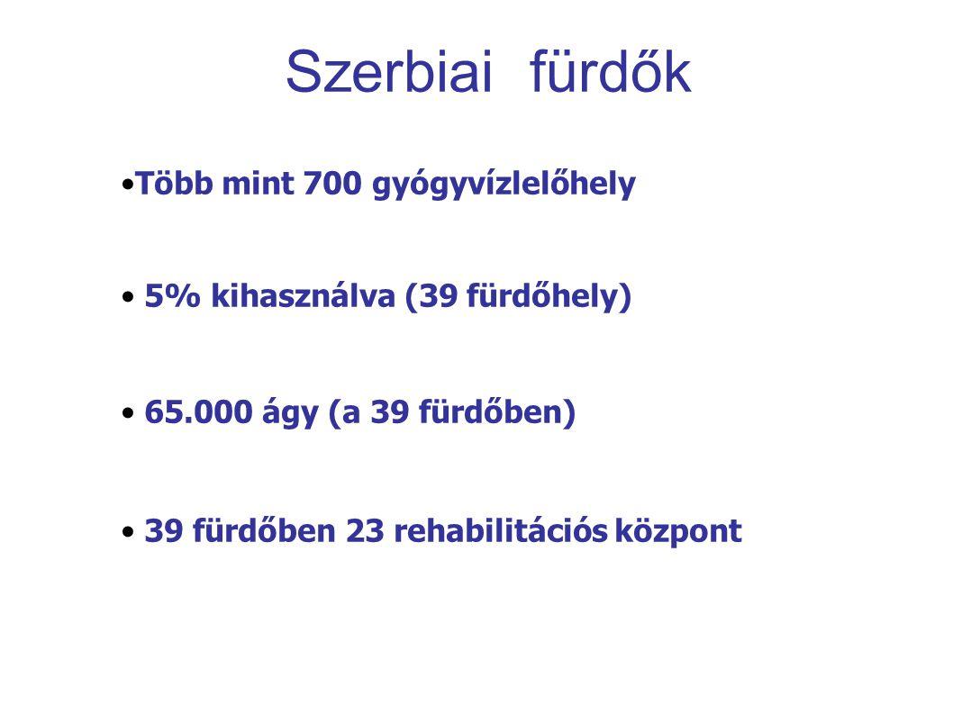 Szerbiai fürdők Több mint 700 gyógyvízlelőhely 5% kihasználva (39 fürdőhely) 65.000 ágy (a 39 fürdőben) 39 fürdőben 23 rehabilitációs központ