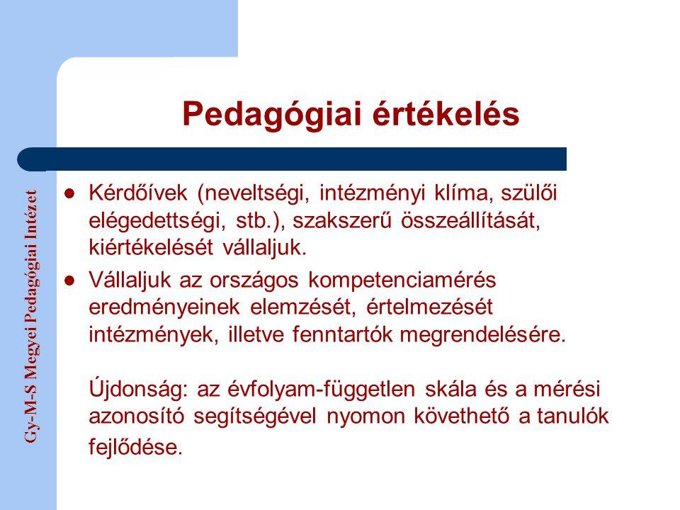 Gy-M-S Megyei Pedagógiai Intézet Pedagógiai értékelés Kérdőívek (neveltségi, intézményi klíma, szülői elégedettségi, stb.), szakszerű összeállítását,