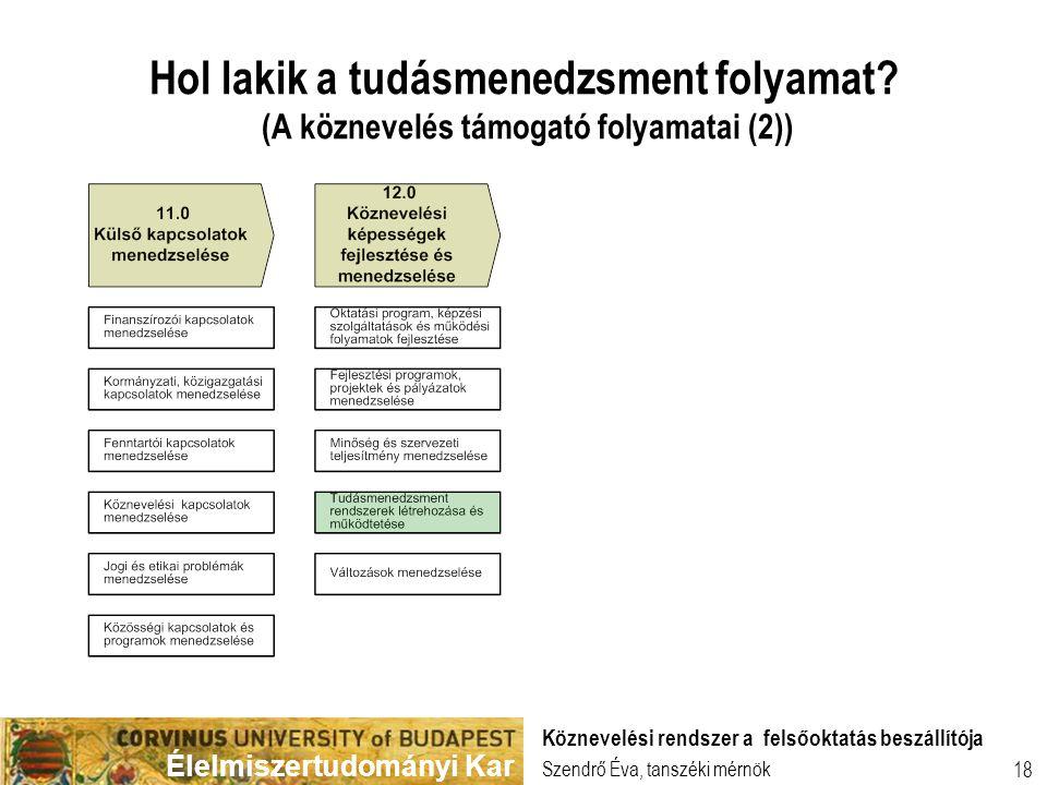 Élelmiszertudományi Kar 18 Hol lakik a tudásmenedzsment folyamat? (A köznevelés támogató folyamatai (2)) Szendrő Éva, tanszéki mérnök Köznevelési rend
