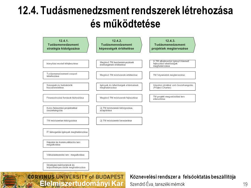Élelmiszertudományi Kar 19 12.4. Tudásmenedzsment rendszerek létrehozása és működtetése Szendrő Éva, tanszéki mérnök Köznevelési rendszer a felsőoktat