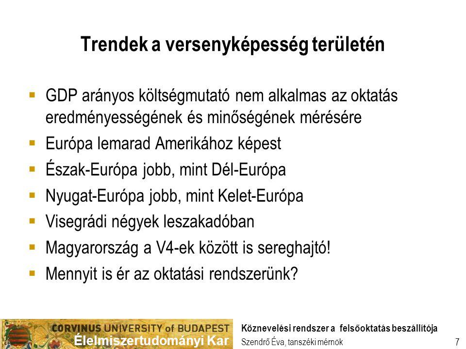Élelmiszertudományi Kar 8 Eredmények a közoktatás (köznevelés) területén  Pisai 2012.