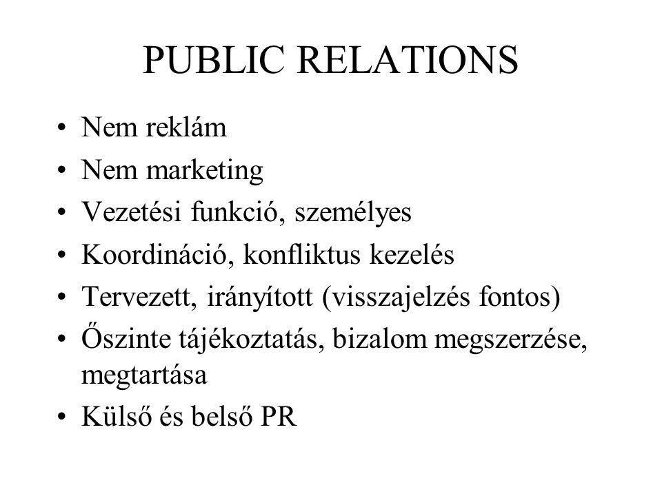 PUBLIC RELATIONS Nem reklám Nem marketing Vezetési funkció, személyes Koordináció, konfliktus kezelés Tervezett, irányított (visszajelzés fontos) Őszinte tájékoztatás, bizalom megszerzése, megtartása Külső és belső PR