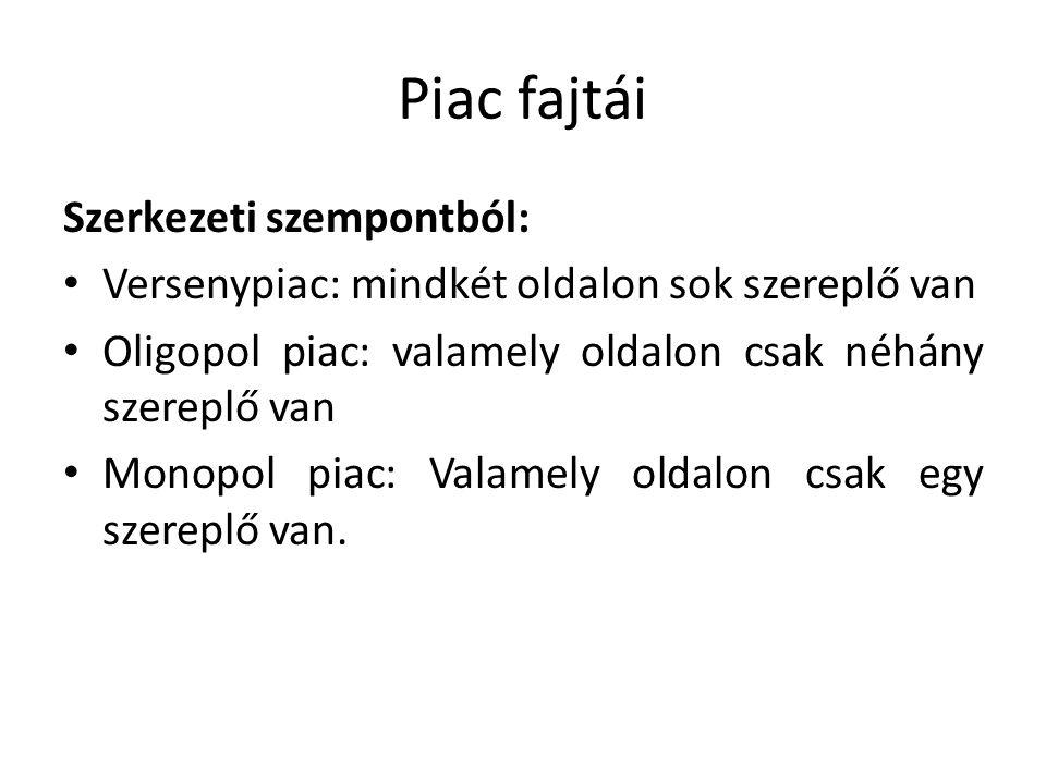 Piac fajtái Szerkezeti szempontból: Versenypiac: mindkét oldalon sok szereplő van Oligopol piac: valamely oldalon csak néhány szereplő van Monopol pia