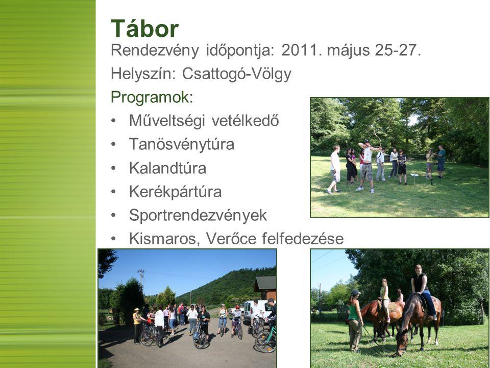 Tábor Rendezvény időpontja: 2011. május 25-27. Helyszín: Csattogó-Völgy Programok: Műveltségi vetélkedő Tanösvénytúra Kalandtúra Kerékpártúra Sportren