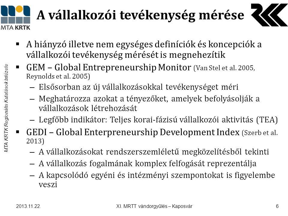 MTA KRTK Regionális Kutatások Intézete A GEDI index  GEDI az országok szintjén méri a vállalkozói tevékenységet és összekapcsolja a vállalkozásokkal kapcsolatos egyéni és intézményi tényezőket  Három alindexből áll össze: – Vállalkozói attitűdök, vállalkozói aktivitás and vállalkozói aspirációk  Az eredeti index 14 pillérből állt össze, minden egyes pillér egy intézményi és egyéni változóból épült fel: (1) Egyéni változók – az egyéni adatok a felnőtt lakosságot célzó megkérdezések eredményeként alakulnak ki (a GEM kutatásokhoz is ezeket használják) (2) Intézményi változók – különböző nemzeti és nemzetközi statisztikai adatbázisokból származó adatok 2013.11.22.7XI.