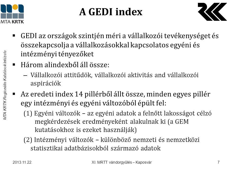 MTA KRTK Regionális Kutatások Intézete A GEDI index felépítése 2013.11.22.