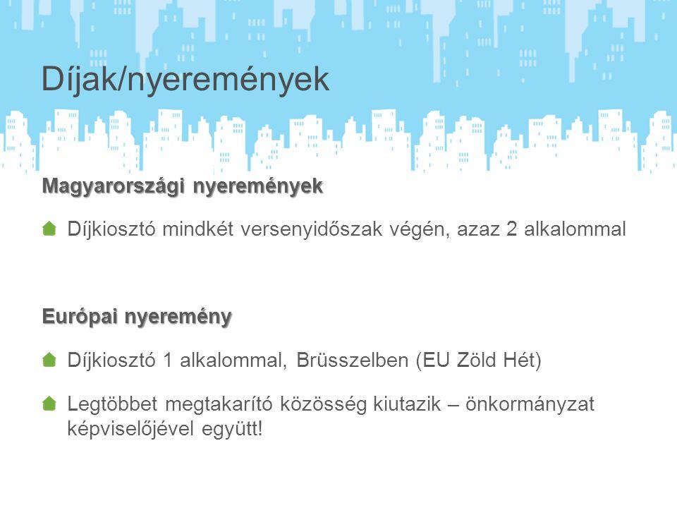 Díjak/nyeremények Magyarországi nyeremények Díjkiosztó mindkét versenyidőszak végén, azaz 2 alkalommal Európai nyeremény Díjkiosztó 1 alkalommal, Brüsszelben (EU Zöld Hét) Legtöbbet megtakarító közösség kiutazik – önkormányzat képviselőjével együtt!