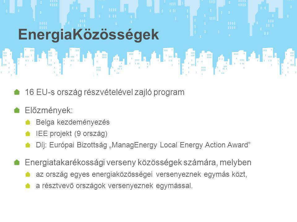 """EnergiaKözösségek 16 EU-s ország részvételével zajló program Előzmények: Belga kezdeményezés IEE projekt (9 ország) Díj: Európai Bizottság """"ManagEnergy Local Energy Action Award Energiatakarékossági verseny közösségek számára, melyben az ország egyes energiaközösségei versenyeznek egymás közt, a résztvevő országok versenyeznek egymással."""