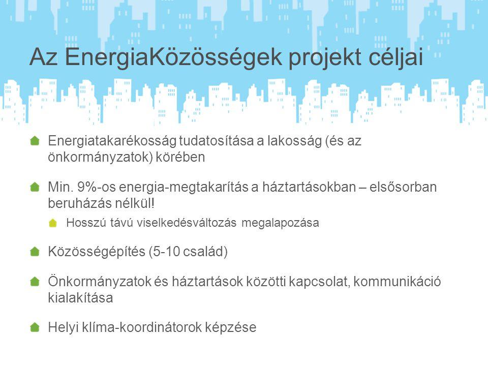 Az EnergiaKözösségek projekt céljai Energiatakarékosság tudatosítása a lakosság (és az önkormányzatok) körében Min.