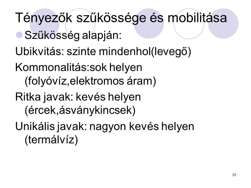 29 Tényezők szűkössége és mobilitása Szűkösség alapján: Ubikvitás: szinte mindenhol(levegő) Kommonalitás:sok helyen (folyóvíz,elektromos áram) Ritka j