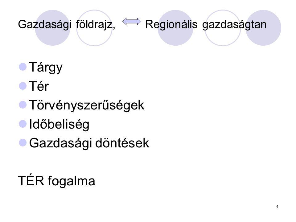 25 Interregionális kapcsolatok A régiók közti kapcsolatok célja a belső, külső fogyasztói kereslet kielégítése.