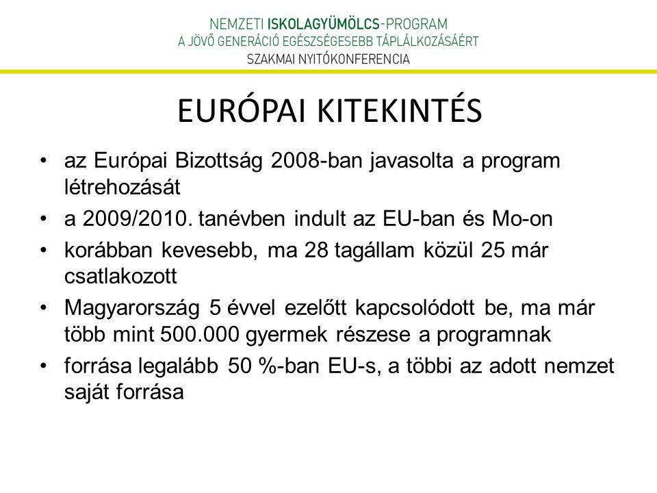 EURÓPAI KITEKINTÉS az Európai Bizottság 2008-ban javasolta a program létrehozását a 2009/2010. tanévben indult az EU-ban és Mo-on korábban kevesebb, m